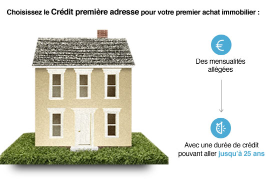 1er achat immobilier : reduisez vos mensualités